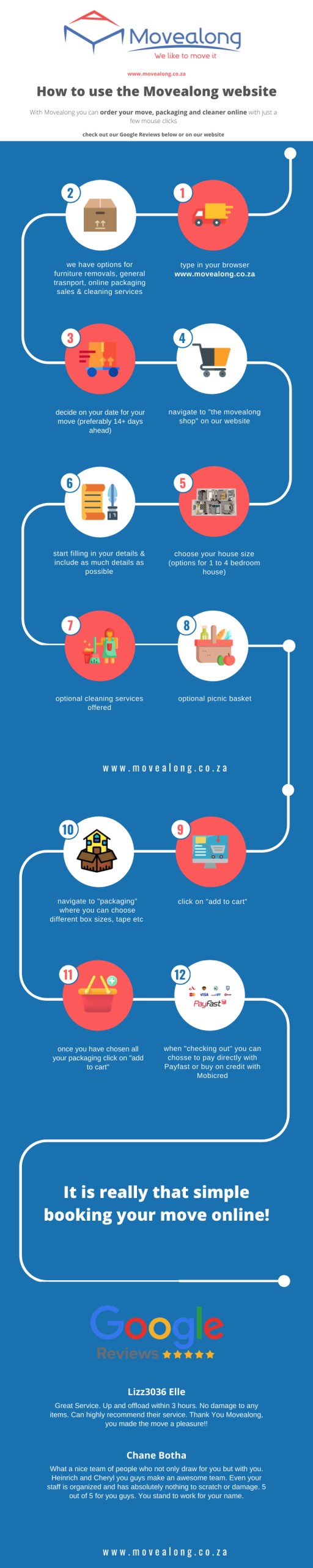MLG Infographic 2